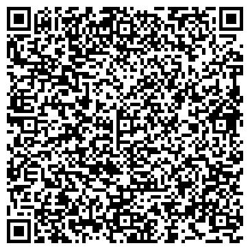 QR-код с контактной информацией организации ИП RemStroyService