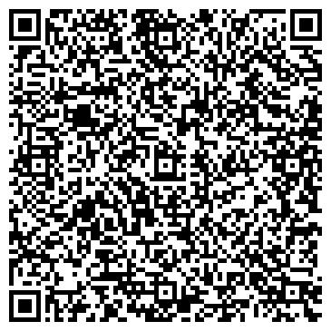 QR-код с контактной информацией организации Центр подготовки к родам Медея, ЧП