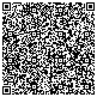 QR-код с контактной информацией организации Гермес, СК (Рукопашный бой и Боевое самбо в Киеве)