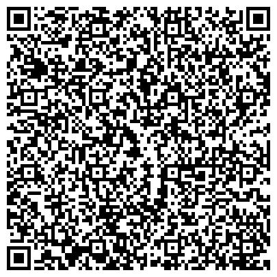 QR-код с контактной информацией организации Лопухи в поисках адреналина, ООО(AutoQuest Group)