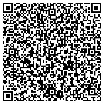 QR-код с контактной информацией организации ARNOLD CLASSIC ( Арнольд Классик), ИП