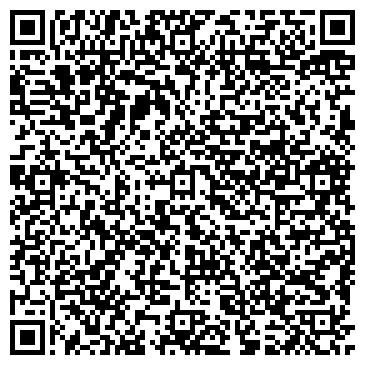 QR-код с контактной информацией организации Skyjumpers, ЧП