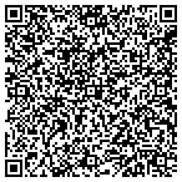 QR-код с контактной информацией организации Evropalatka.com, ИП