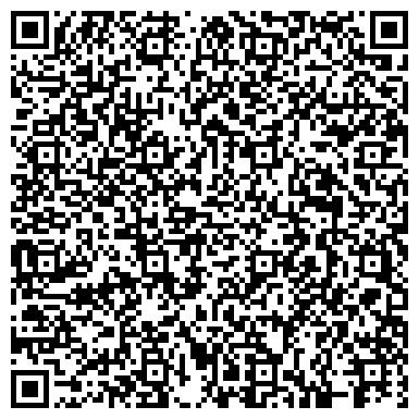 QR-код с контактной информацией организации Boatservis Ремонт мячей, СПД