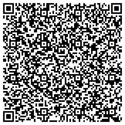 QR-код с контактной информацией организации Радиоленд, Компания (Radioland)