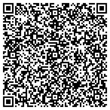 QR-код с контактной информацией организации Император, Архитектурно-строительное бюро