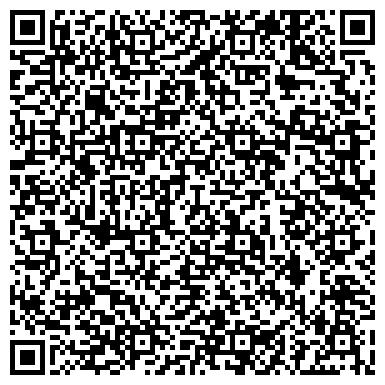 QR-код с контактной информацией организации Империале (Imperiale), ЧП