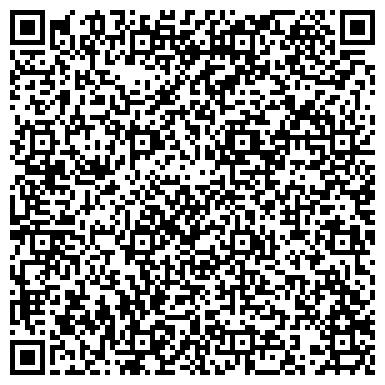 QR-код с контактной информацией организации Мир экзотики, ИП