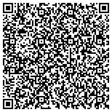 QR-код с контактной информацией организации РА Позитив, ЧП