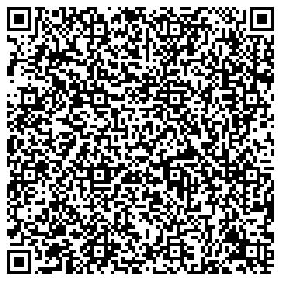 QR-код с контактной информацией организации Своими руками (Svoimirukami), ЧП