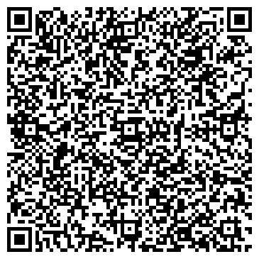 QR-код с контактной информацией организации Richas, СПД