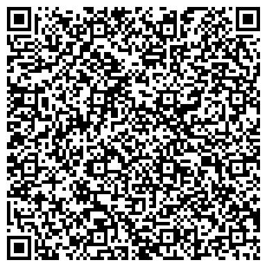 QR-код с контактной информацией организации Мартыненко Л.Ф., ФЛП