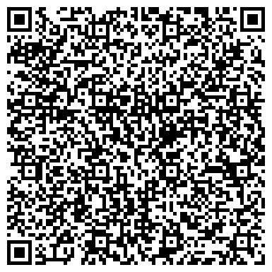 QR-код с контактной информацией организации Небесное Инфо, ЧП (Сайт позитивного мышления)