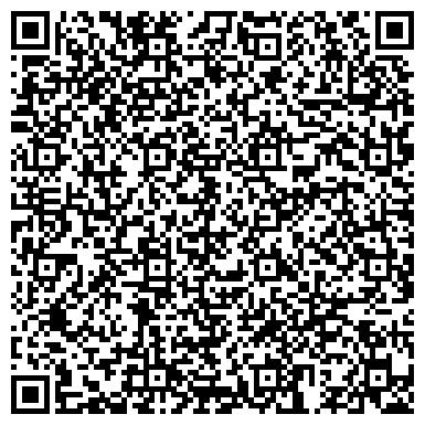 QR-код с контактной информацией организации Школа-студия Елены Струниной, СПД