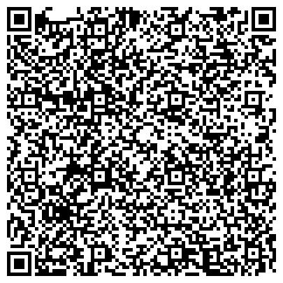 QR-код с контактной информацией организации Ред КЭТ, ООО (Red CAT)
