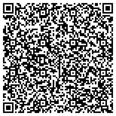 QR-код с контактной информацией организации EXTRA PLASTIC (Экстра Пластик), ООО с ИИ