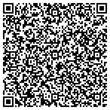 QR-код с контактной информацией организации Пласт-Юг, ЧП