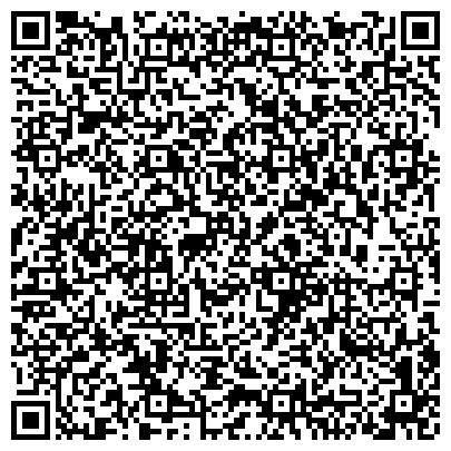 QR-код с контактной информацией организации Мегатекс, Компания (Фабрика спецодежды Megatex)