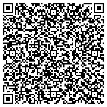 QR-код с контактной информацией организации Громко, GROMCO-Типография, ООО