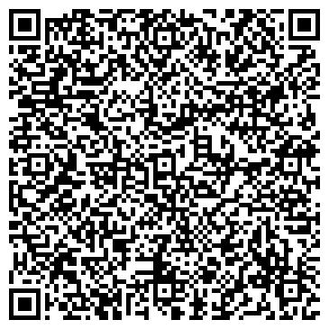 QR-код с контактной информацией организации Кохановский, ЧП