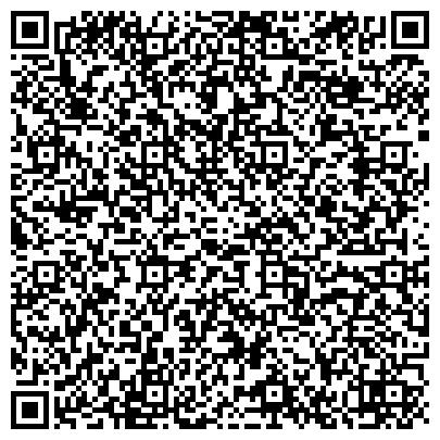 QR-код с контактной информацией организации Национальная Рекламная Группа, ООО