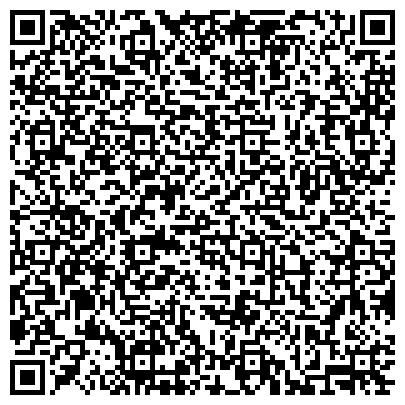 QR-код с контактной информацией организации Инициатива творческая группа, ЧП