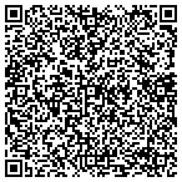QR-код с контактной информацией организации Термопласт, СПД