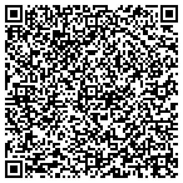 QR-код с контактной информацией организации Империя свечей, компания