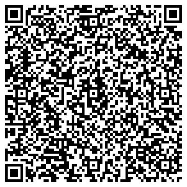 QR-код с контактной информацией организации Ермоченко, ИП