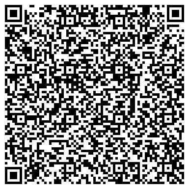 QR-код с контактной информацией организации Evrofurshet (Еврофуршет), ИП