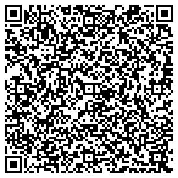 QR-код с контактной информацией организации Аренда мебели в Киеве - Meblevorot, TM