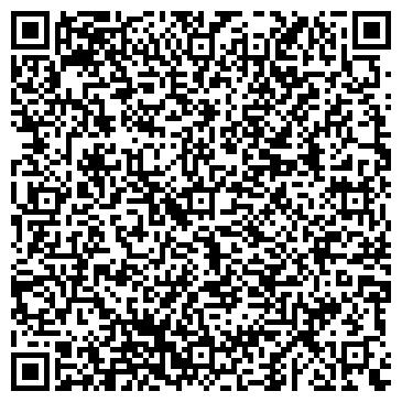 QR-код с контактной информацией организации Синергия КТС , ЧП
