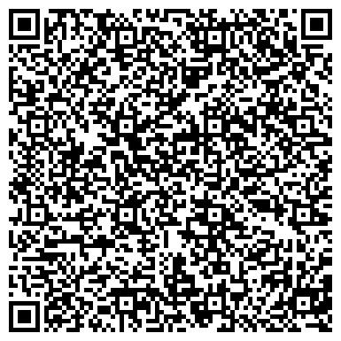 QR-код с контактной информацией организации НПП Инфотех-сервис ЛТД, Компания