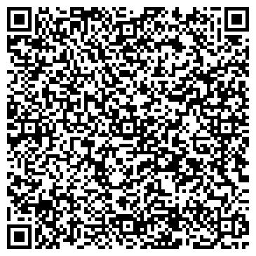 QR-код с контактной информацией организации Григорян, СПД (RemontPC)