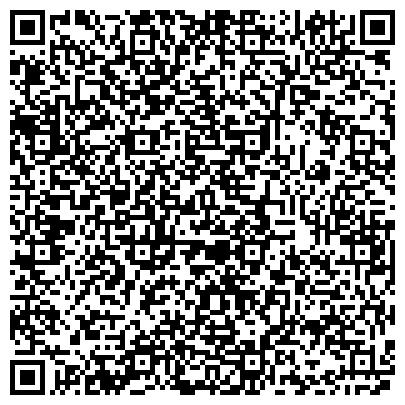 QR-код с контактной информацией организации ЭсЭлСервис 2002, ЧП (Slservis2002)