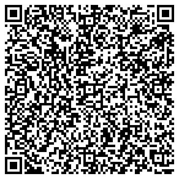 QR-код с контактной информацией организации Ф1 Центр, ООО F1Center