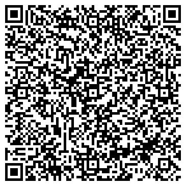 QR-код с контактной информацией организации Планета Евразия, ООО
