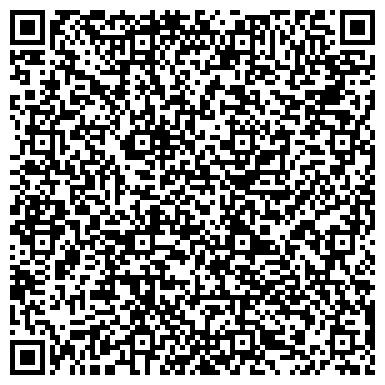 QR-код с контактной информацией организации Интурист Харьков, АО