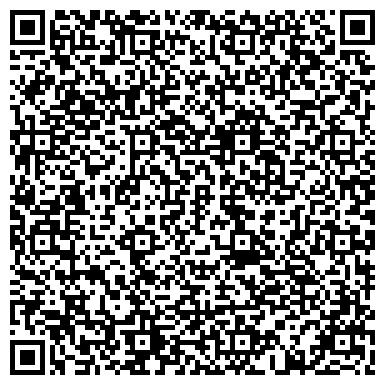 QR-код с контактной информацией организации Абрикоss, ЧП