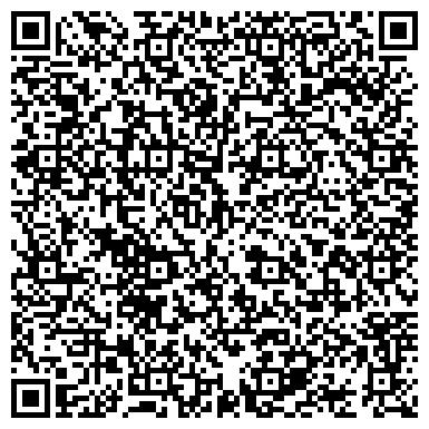 QR-код с контактной информацией организации Коберник Виктор Александрович, ЧП