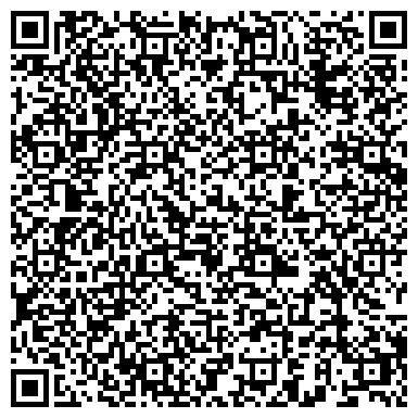QR-код с контактной информацией организации ЕВК АйТи Сервис, ЧП (EVK IT Сервис)