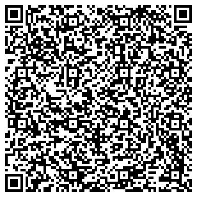 QR-код с контактной информацией организации BNT company, ЧП