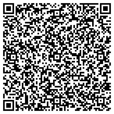 QR-код с контактной информацией организации Victorial (Викториал), ИП