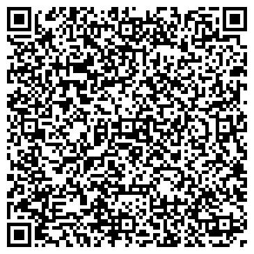 QR-код с контактной информацией организации BKT Lan Service, Компания