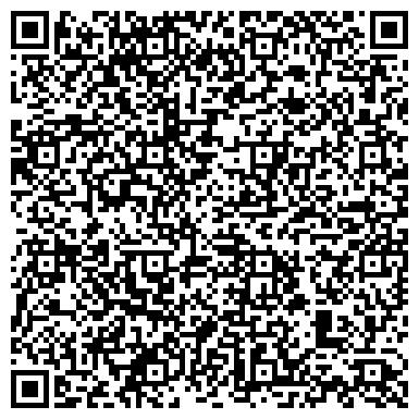 QR-код с контактной информацией организации Perfect Electronics, (Перфект Электроникс), ТОО