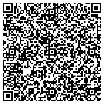 QR-код с контактной информацией организации Universe plus, Компания