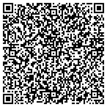 QR-код с контактной информацией организации Qwerty, Компания