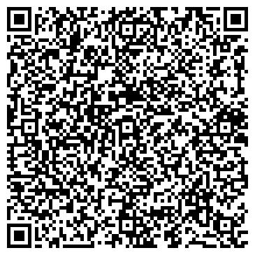 QR-код с контактной информацией организации ООО ГарантСитиГрупп