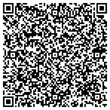 QR-код с контактной информацией организации АВК Пресс, ООО (Полтавский завод порошковой металлургии)