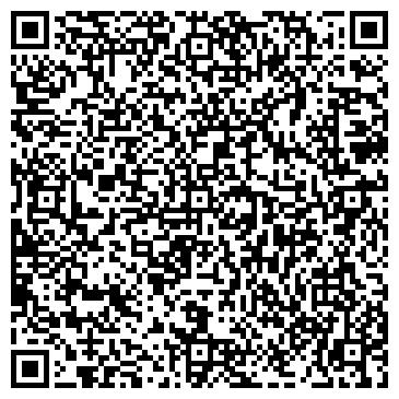 QR-код с контактной информацией организации ИнМет, ООО